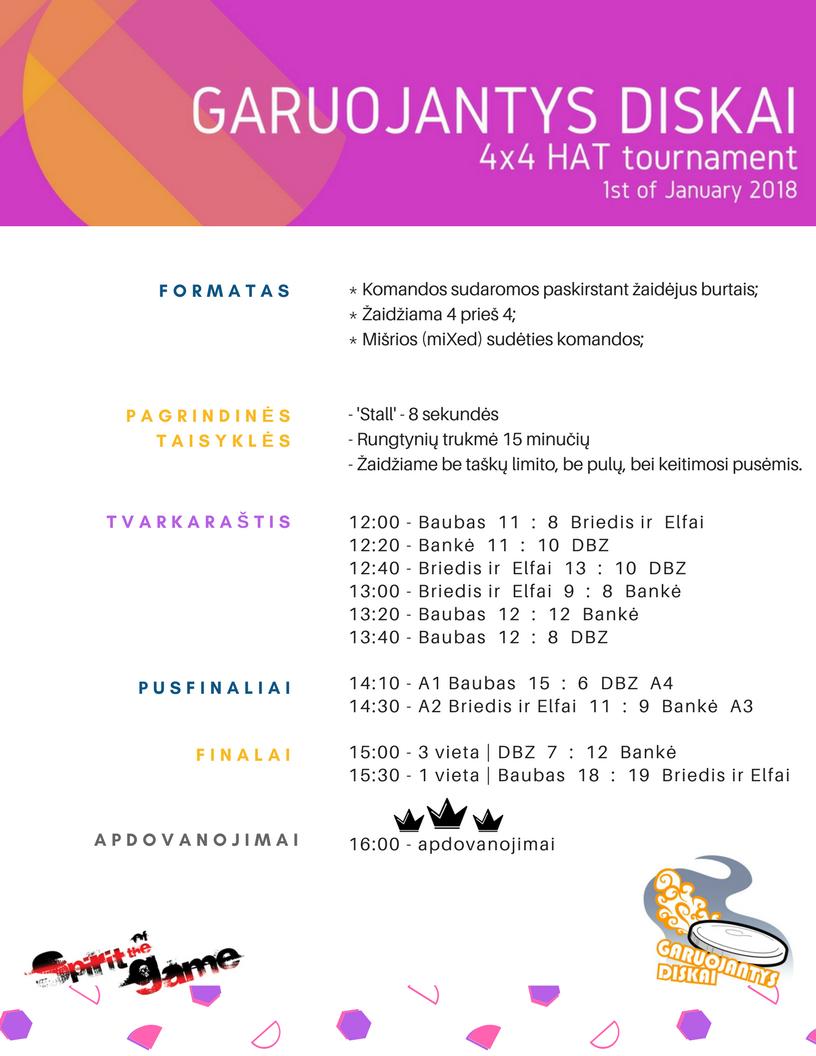 Garuojantys Diskai 2018 - game results